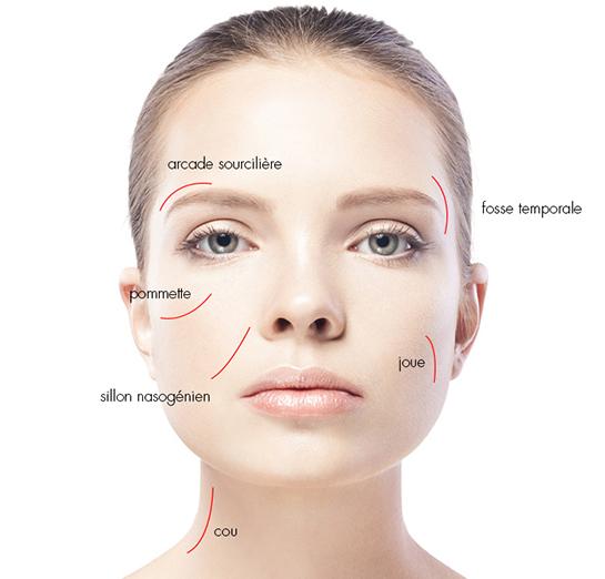 lipostructure-chirurgie-medecine-esthetique-clermont-ferrand-docteur-llompart